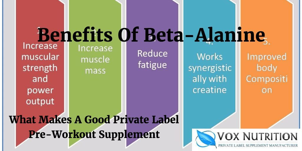 What Makes A Good Private Label Pre-Workout Supplement