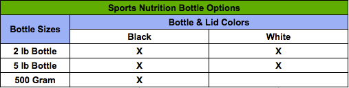 private label sports nutrition supplement bottle options