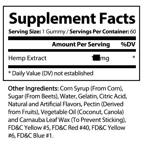 Private Label CBD Gummy Vitamin Supplement | Vox Nutrition